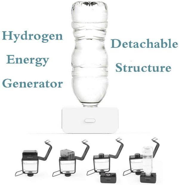 Hydrogen Energy Generator